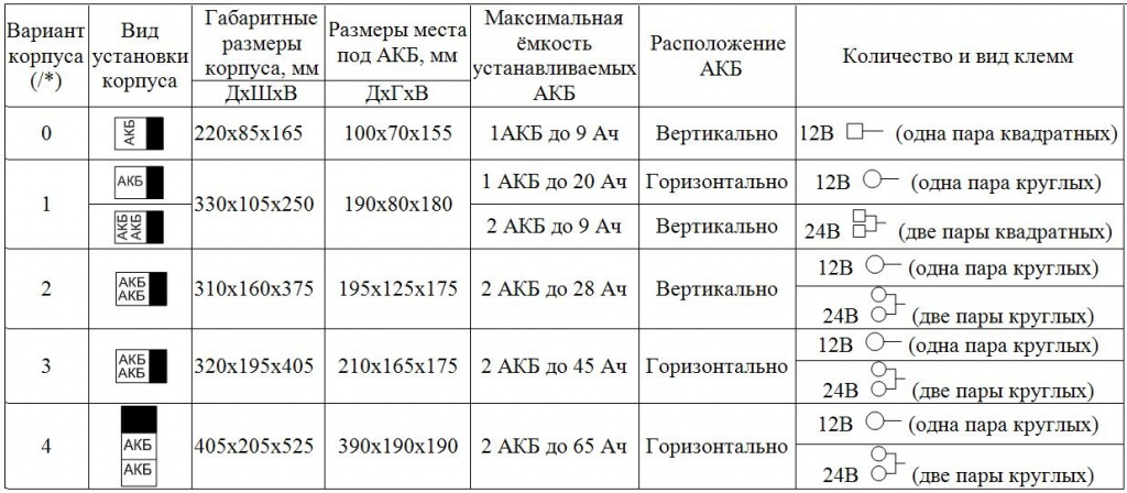 Table IRPA 3.JPG