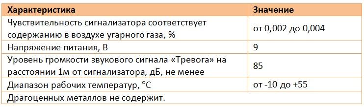CO table.jpg
